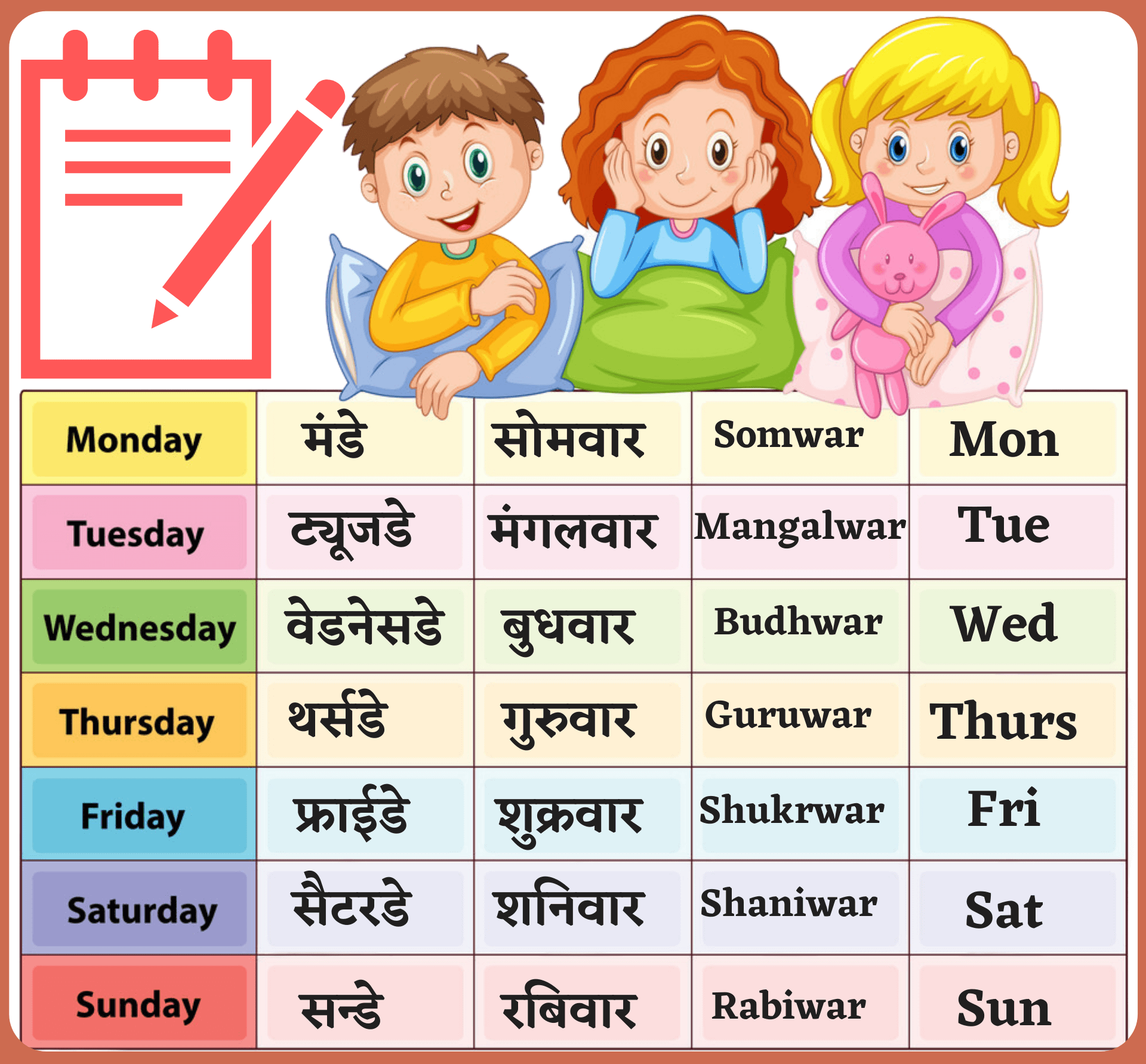 days name in hindi english chart