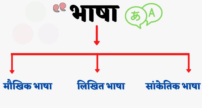 bhasha ke prakar hindi grammar
