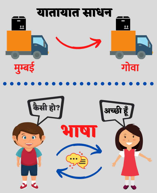 hindi grammar bhasha